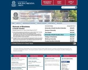 University of South Carolina Aiken MBA from SC